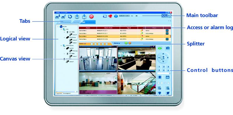 Módulo CCTV para Amadeus