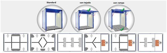 Container-ACR el torno de acceso móvil