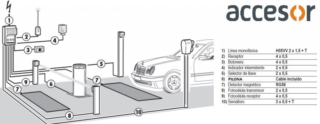 esquema pilona automática